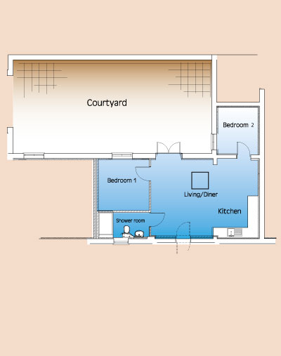 The Courtyard Layout
